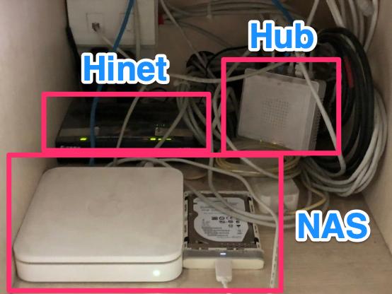 外接硬碟的 NAS